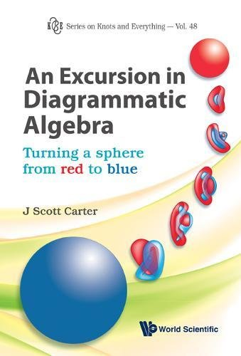 An Excursion In Diagrammatic Algebra  Turning A Sphere By J Scott Carter