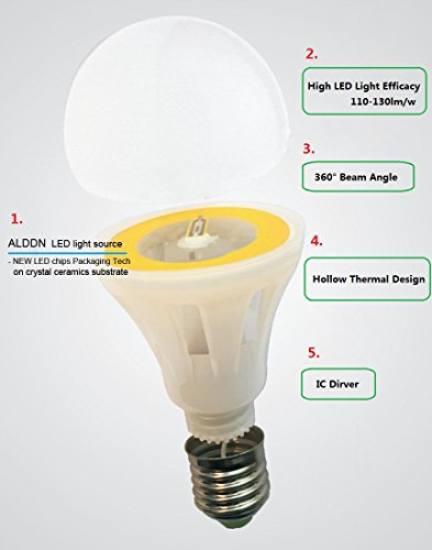 alddn led light bulbs 75 100 watt equivalent 360 omni. Black Bedroom Furniture Sets. Home Design Ideas