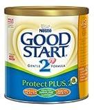 Nestle Good Start 2 Milk Based for Older Babies 9-24 Mos 24 Oz