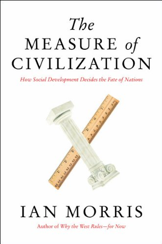 Ian Morris - The Measure of Civilization
