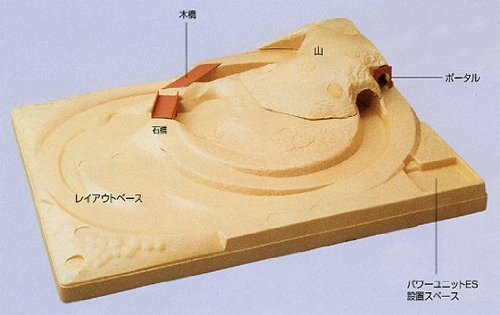 トミックス レイアウトベースキット(700×920×200mm) 8018 【鉄道模型】Nゲージ、TOMIX