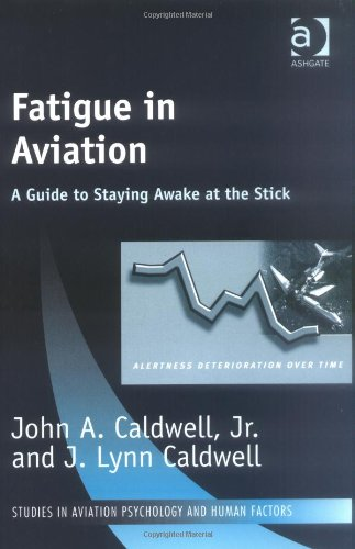Fatigue in Aviation: A Guide to Staying Awake at the...