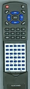 ROKU Replacement Remote Control for RC1002 ROKU, SD N1050, HDXR, HD N1000, HDXR N1101