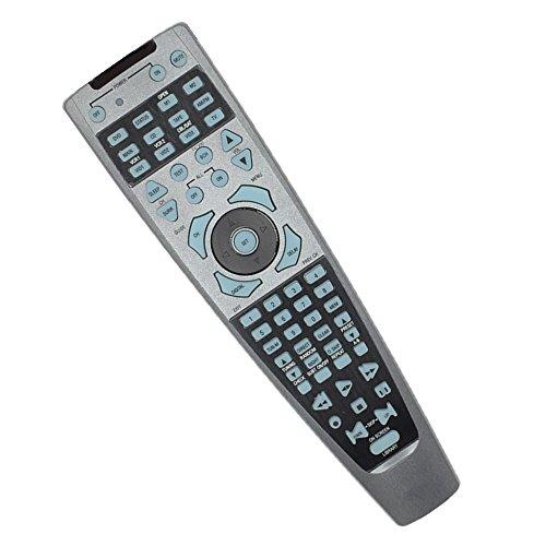 generic-dc-r600ii-telecomando-per-jbl