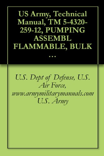 US Army, Technical Manual, TM 5-4320-259-12, PUMPING ASSEMBL FLAMMABLE, BULK TRANSFER, LIGHTWEIGHT, CENTRIFUGAL, 100 GPM MIN GASOLINE ENGINE DRIVEN, (BARNES ... US6AGC), military manauals, special forces PDF