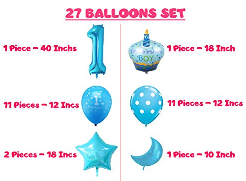 picture regarding 1st Birthday Party Checklist Printable named 1st Birthday Boy Balloons Established - Reward - Printable Celebration Planner and Checklists