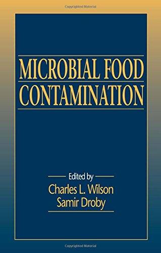 Microbial Food Contamination