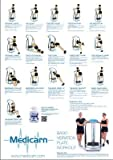 Medicarn Power Vibration Plate Workout Posters Large Various Options