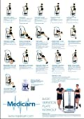 A1 (LARGE) Medicarn ® Power Vibration Plate Workout Exercise Poster