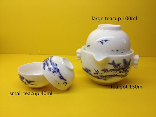 Sp_The Portable Travel Teaset (Landscape/Set Of 4)