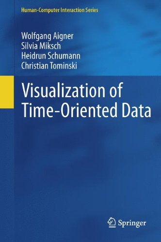 Visualization of Time-Oriented Data (Human-Computer Interaction Series)
