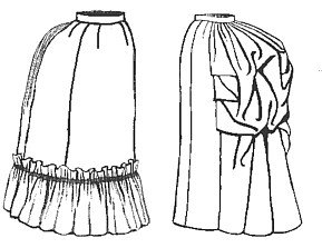 New 1885 Four-gore Underskirt Pattern