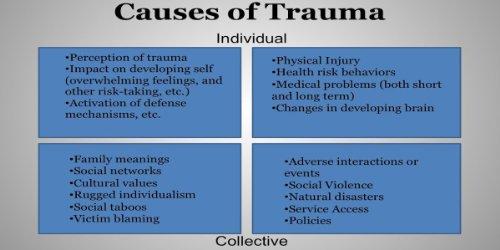 Post-Trauma Wellness front-534676