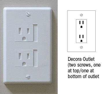 Self-closing 2 Screw Outlet Covers 2-pack (White)