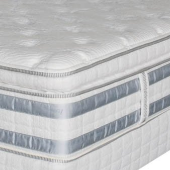Queen Size Pillow Top Mattress Set back-12717