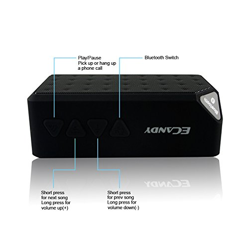 Ecandy Bluetooth Speaker,6 Hours of Playing Time - Built-in Mic for Hands Free Speakerphone Rechargeable Wireless Speaker,AUX Line in & TF Card Slot,Compatible with Iphone, Ipod , Ipad Mini, Ipad Air 4/3/2, Itouch, Blackberry, Nexus, Samsung, Other Smart dopo bt 200s mini wireless bluetooth v4 0 hands free touch speaker w mic tf 3 5mm black