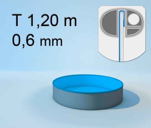 Schwimmbecken Poolfolie rund - 120 cm x 0,6 mm - PVC blau 360 cm