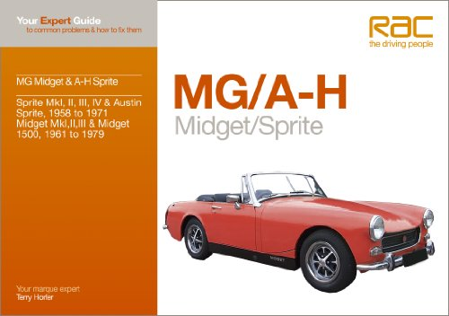 MG/A-H Midget/Sprite: Your Expert Guide to Common Problems & How to Fix Them