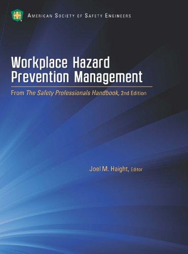 Workplace Hazard Prevention Management