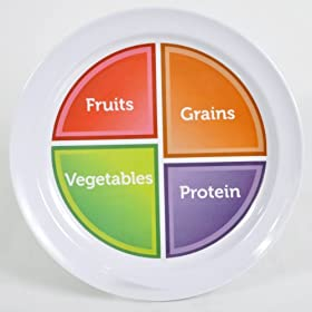 Adult MyPlate Flat Plate