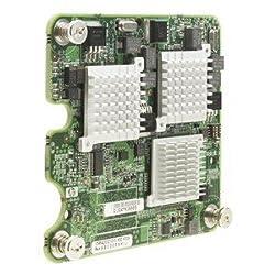 416585-B21 HP-Compaq RETAIL BOX PCI Express x4 Quad Port Gigabit