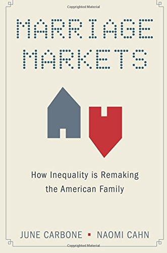Marriage Markets ISBN-13 9780190263317