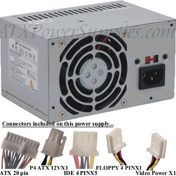 how to choose power supply wattage