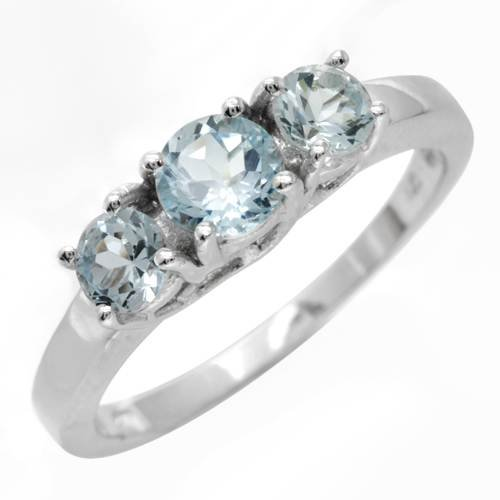 Sterling Silver 1.25 CTW Topaz Three-Stone Ladies Ring. Ring Size 7. Total Item weight 2.6 g.