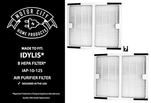 Idylis B Style Compatible HEPA Air Purifier Filter Motor City Home Products Brand Replacement (2)