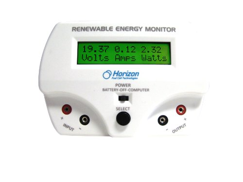 Carbon Monitoring System front-1031392
