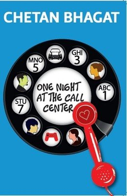 One Night @ The Call Centre Image
