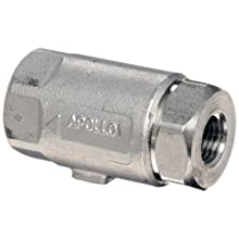 Dixon 62-101 Stainless Steel 316 Ball Cone Check Valve, 1/4&#034; NPT Female