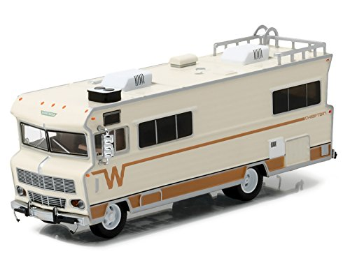 Buy Winnebago Now!