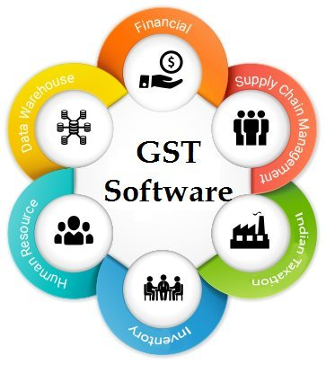 GST Goods and Service Tax Online ERP Software (Purchase Sales Inventory Finance)