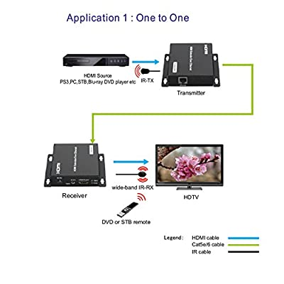 J-Tech Digital ® ProAV ® Unlimited N x N HDMI Extender Matrix 12 x 12 8 x 8 Switch Switcher Extender by Single Ethernet Cable up to 400ft