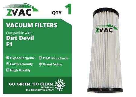 Zvac Dirt Devil F1 Washable Hepa Filter 3Jc0280000
