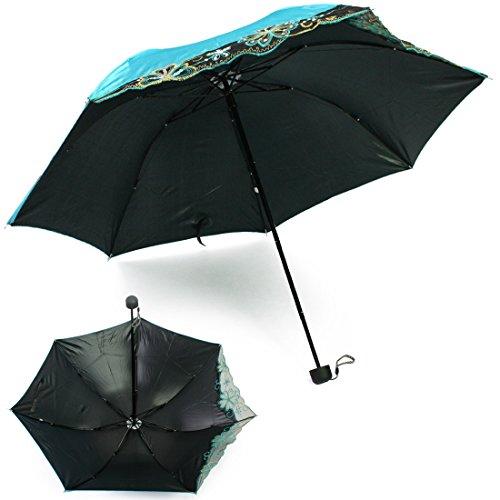 kilofly anti uv folding color gradient parasol umbrella upf 40 sky blue home garden parasols. Black Bedroom Furniture Sets. Home Design Ideas