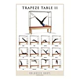 Exercise Poster, Trapeze Table II