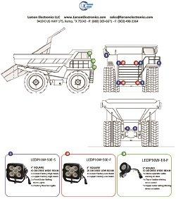 Led Light Package For Liebherr T262 Dump Truck- Led Retrofit/Fitout - (12) Ledp10W-50E (3) Ledp10W-1