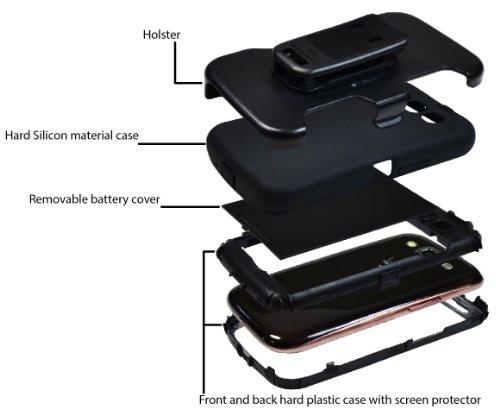 ZeroLemon 3150mAh External Battery Pack