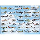 General Light Aviation 1000-Piece Puzzle