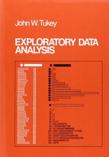 Exploratory Data Analysis (Behavioral Science)