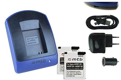 2x-polymer-batterie-kit-di-carica-usb-auto-corrente-per-gopro-hero3-hero3-black-white-silver-1180mah
