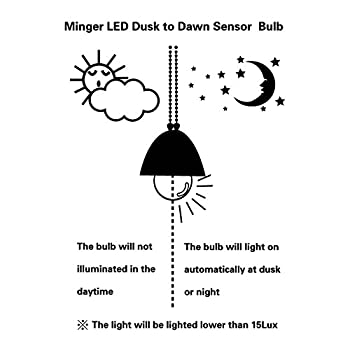 Dusk to Dawn Lights Bulb, MINGER 7W Smart LED Bulbs with Auto on/off, Indoor / Outdoor Lighting Lamp for Porch, Hallway, Patio, Garage (E26/E27, 600lumen, Warm White) [3-Pack]