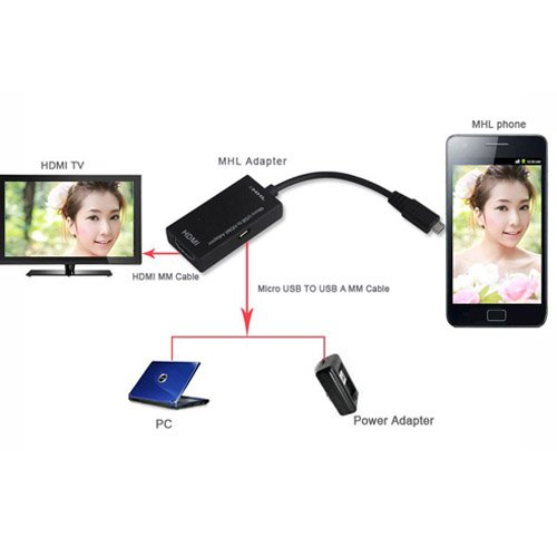 Modern Micro USB to HDMI MHL HDTV Adapter for Galaxy S2