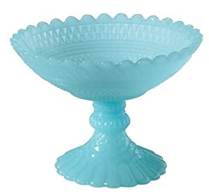 Milky Blue Depression Glass Pedestal Candy Bowl by Miles Kimball