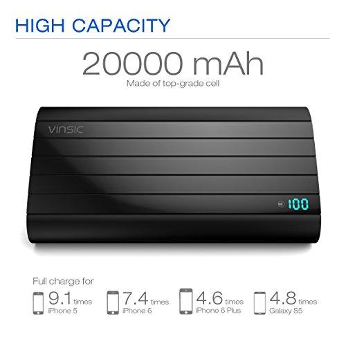 Vinsic Batteria Esterna 20000mAh