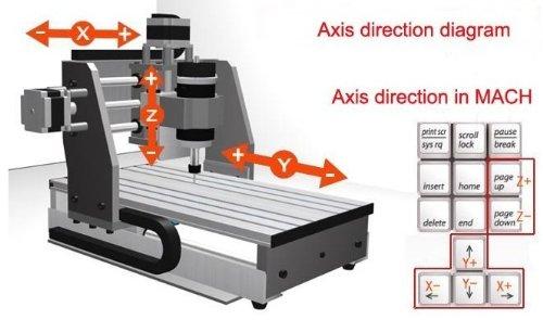 Gowe-2013-inch-15kw-spindle-22kw-VFD-CNC-Router-CNC-Machine-Automatic-Carving-Machine-CNC-Engraver-Drilling-CNC-Milling-Machine-CNC-Drilling-Cutting-Machine