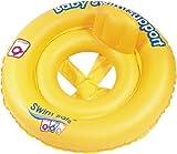 Swim Safe Inflatable Tube Step A
