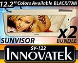Innovatek Car Video - SV-122